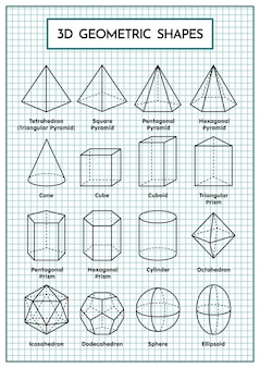 Tavolo con forme geometriche 3d