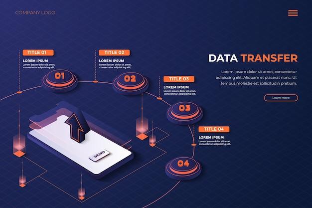 Trasferimento dati telefono pagina di destinazione infografica 3d con colore arancione e blu per il web