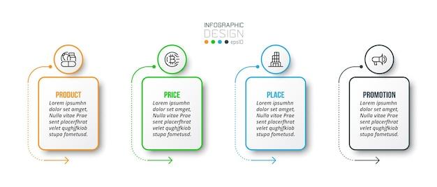Modello di infografica processo aziendale 4p