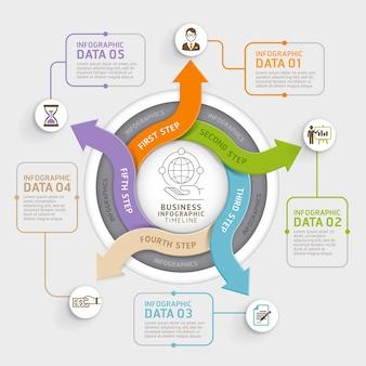 Modello di infographics del cerchio della freccia di 5 punti.