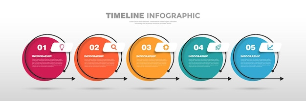 Modello di infografica aziendale con sequenza temporale di 5 passaggi