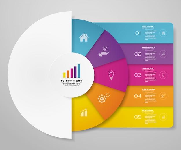 Elementi di infographics del grafico del ciclo di 5 passaggi per la presentazione dei dati.