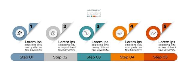 5 passaggi dell'infografica.