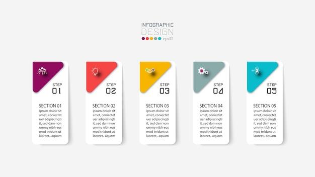 5 passaggi design moderno ed infografico
