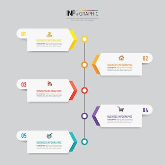 Modello di progettazione infografica timeline in 5 passaggi