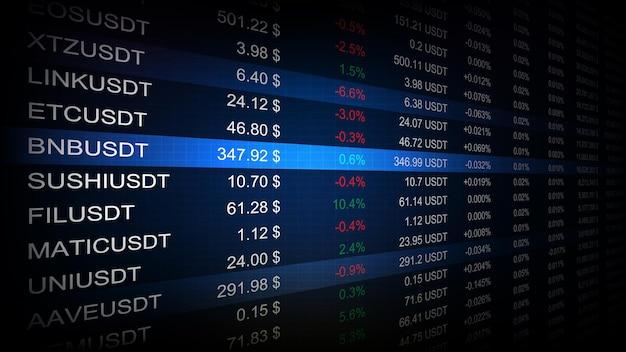 Sfondo astratto della tabella dell'indice dei prezzi di mercato delle criptovalute