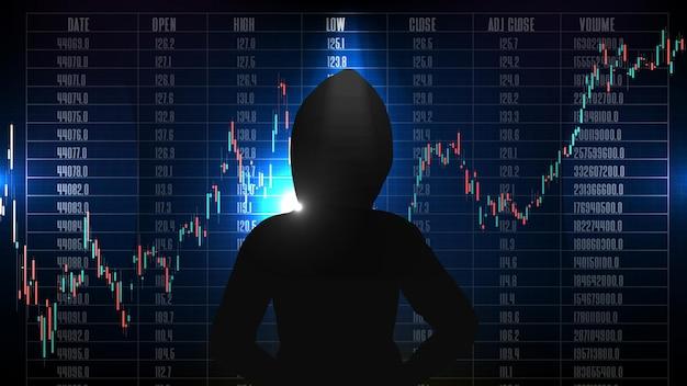 Sfondo astratto di hacker in cappa con grafico grafico del bastone della candela del mercato azionario
