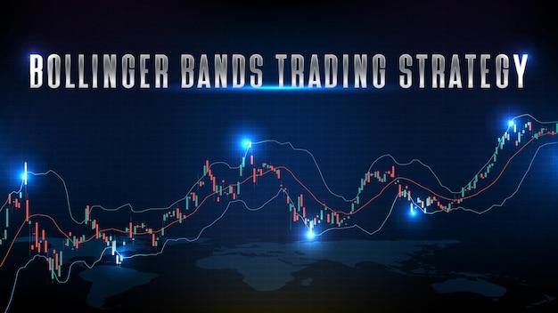 Sfondo astratto della strategia di trading delle bande di bollinger del mercato azionario e grafico del bastoncino di candela