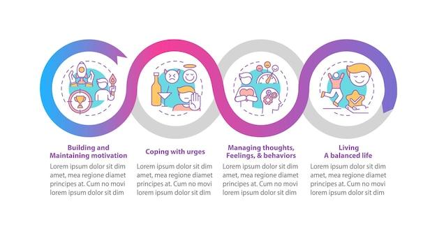 Modello di infografica vettoriale di fasi di recupero della dipendenza. elementi di design del profilo di presentazione delle emozioni. visualizzazione dei dati con 4 passaggi. grafico delle informazioni sulla sequenza temporale del processo. layout del flusso di lavoro con icone di linea