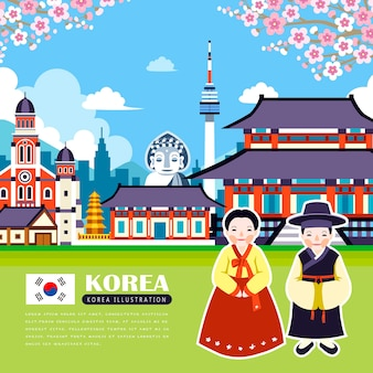 Adorabile design di poster di viaggio in corea con attrazioni