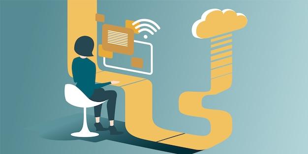 Vantaggio del lavoro remoto e del cloud computing.