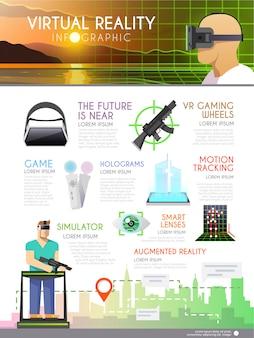 Infografica pubblicitaria sul tema della realtà virtuale, ologrammi, videogiochi, realtà aumentata.