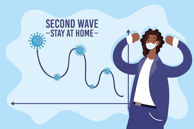 Donna afro con la campagna della seconda ondata