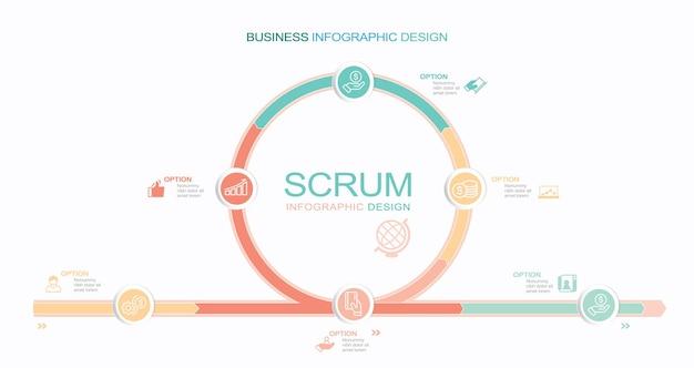 Processo di sviluppo agile infografica illustrazione stock metodologia agile cambiamento organizzativo