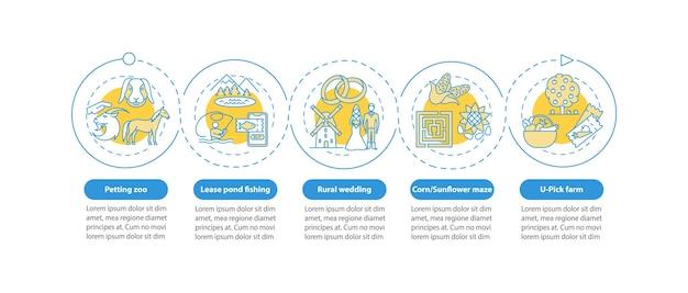 Modello di infografica agriturismo