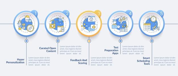 Modello di infografica ai nell'istruzione