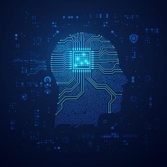 Testa di intelligenza artificiale