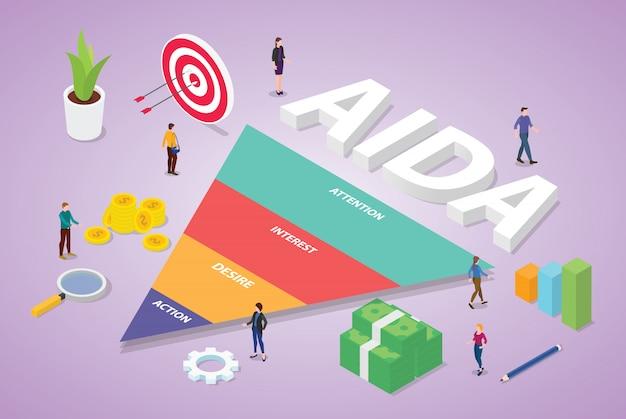 Aida acronimo di attenzione interesse desiderio azione parola d'affari con stile piatto moderno isometrico
