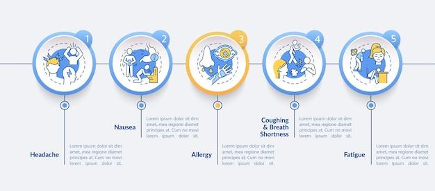 Modello infografico dei segni di malattia dell'inquinamento atmosferico