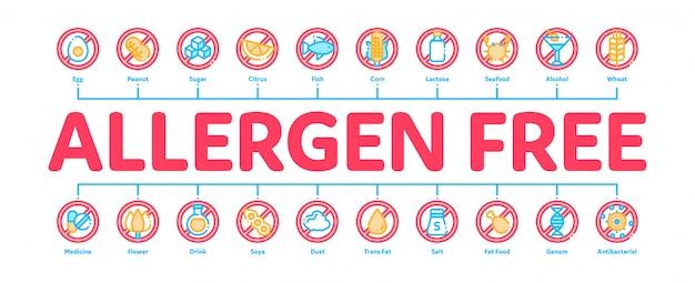 Banner di prodotti senza allergeni