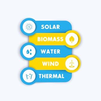 Risorse di energia alternativa