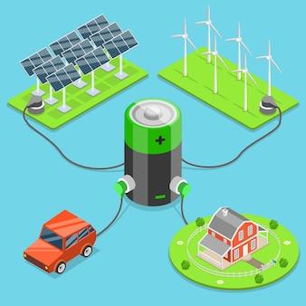 Isometrica piana di energia verde alternativa. Vettore Premium