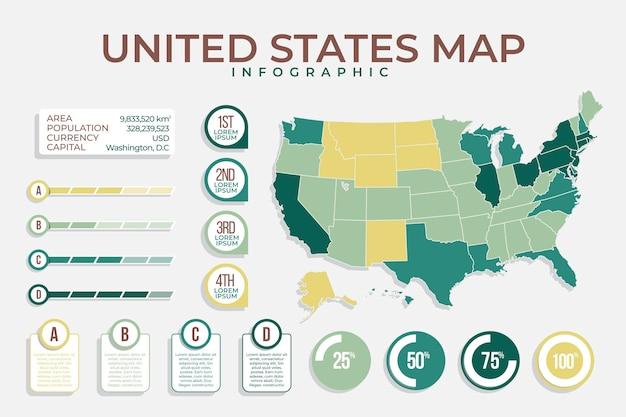 America mappa infografica in design piatto Vettore Premium
