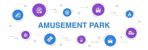 Parco divertimenti infografica 10 passaggi design del cerchio. ruota panoramica, giostra, montagne russe, icone semplici di carnevale