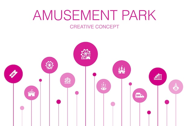 Modello di infografica 10 passaggi del parco divertimenti. ruota panoramica, giostra, montagne russe, icone semplici di carnevale