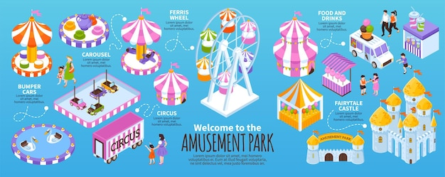 Infografica del parco divertimenti