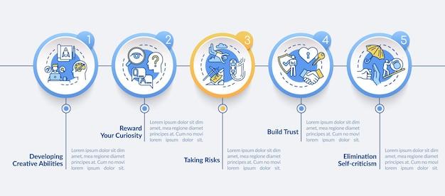 Approccio al lavoro modello di infografica vettoriale. etica del lavoro e elementi di design della presentazione della leadership. visualizzazione dei dati con 5 passaggi. grafico della sequenza temporale del processo. layout del flusso di lavoro con icone lineari