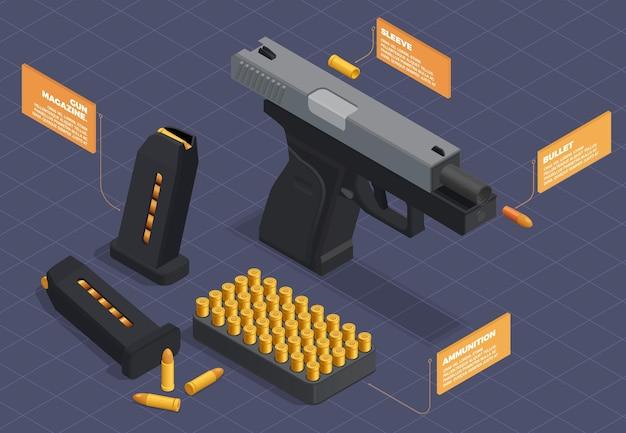 Infografica isometrica del soldato delle armi dell'esercito con blocchi di didascalia di testo e immagini di pistola con set di proiettili