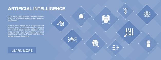 Intelligenza artificiale banner 10 concetto di icone.apprendimento automatico, algoritmo, apprendimento profondo, icone semplici di rete neurale
