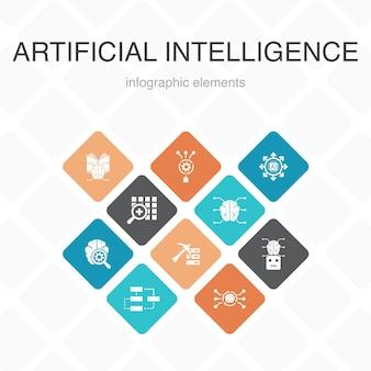 Intelligenza artificiale infografica 10 opzioni colore design.apprendimento automatico, algoritmo, apprendimento profondo, icone semplici della rete neurale