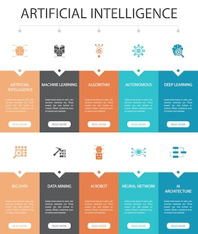 Intelligenza artificiale infografica 10 opzione ui design.machine learning, algoritmo, apprendimento profondo, icone semplici di rete neurale