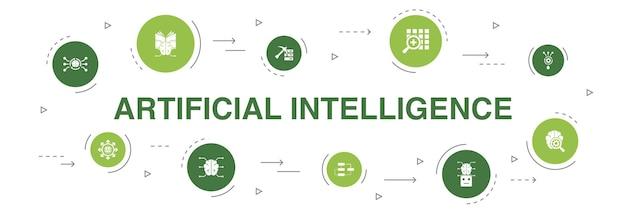 Progettazione del cerchio di 10 punti di infographic di intelligenza artificiale. apprendimento automatico, algoritmo, apprendimento profondo, icone semplici della rete neurale