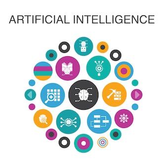 Concetto di cerchio infografica di intelligenza artificiale. elementi dell'interfaccia utente intelligente apprendimento automatico, algoritmo, apprendimento profondo, rete neurale
