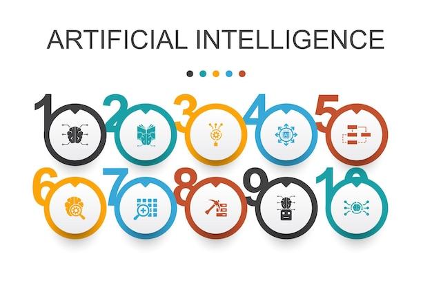 Modello di progettazione infografica di intelligenza artificiale.apprendimento automatico, algoritmo, apprendimento profondo, icone semplici della rete neurale