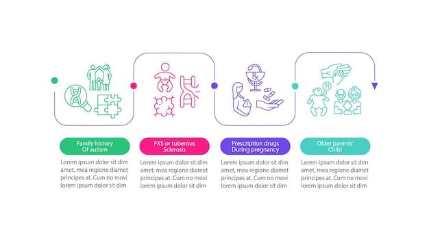 L'asd causa il modello di infografica