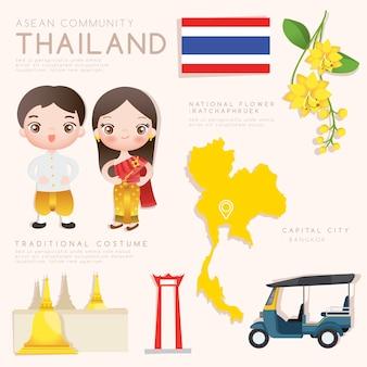 Infografica della comunità economica asean (aec) con costumi tradizionali, fiori nazionali e attrazioni turistiche.