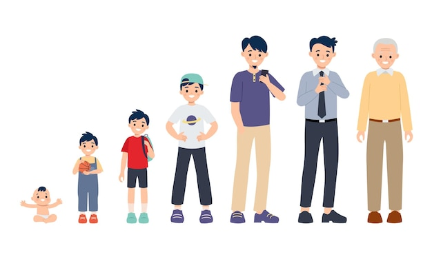 Uomo asiatico che invecchia il ciclo di vita del processo dal neonato all'età senior