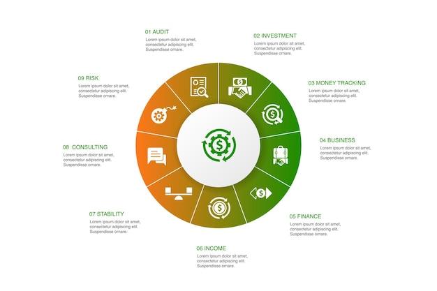 Gestione delle risorse infografica 10 passaggi cerchio design.audit, investimento, affari, stabilità icone semplici