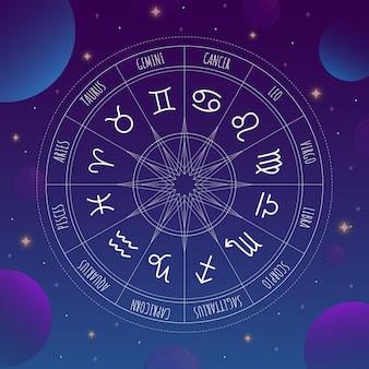 Ruota di astrologia con segni zodiacali sullo sfondo dello spazio esterno. mistero ed esoterico. mappa stellare.