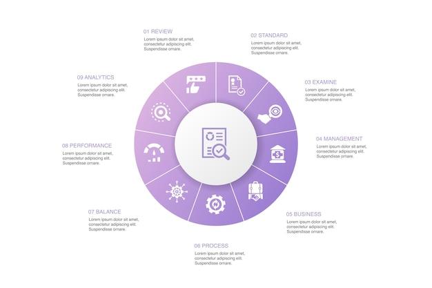 Audit infografica 10 passaggi cerchio design.rivedere, standard, esaminare, elaborare icone semplici
