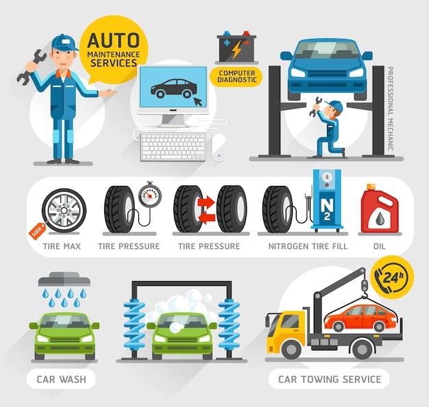 Icone di servizi di manutenzione automatica.