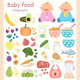 Set di icone per alimenti per bambini infografica per alimenti per neonati verdure frutta cereali latte design piatto