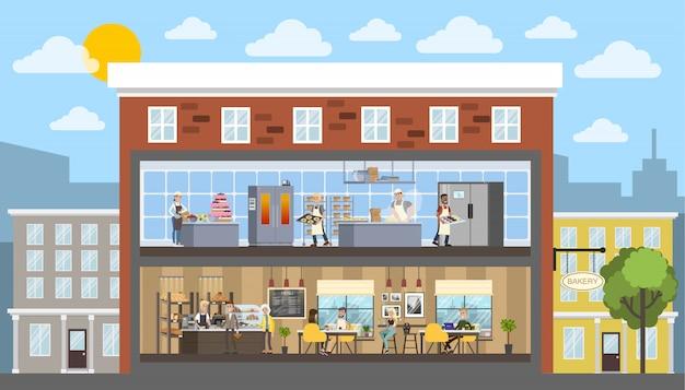 Interno dell'edificio del forno con il caffè e la cucina. banco negozio con vetrina piena di prodotti da forno. cuochi in uniforme che producono pane gustoso. vector piatta illustrazione
