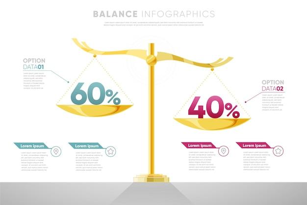 Modello di infografica di equilibrio