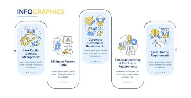 Modello di infografica vettoriale processo di regolamentazione bancaria. elementi di design del profilo di presentazione del rapporto di riserva. visualizzazione dei dati con 5 passaggi. grafico delle informazioni sulla sequenza temporale del processo. layout del flusso di lavoro con icone di linea