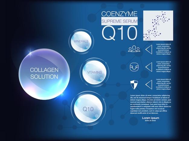 Banner, modello di coenzima.